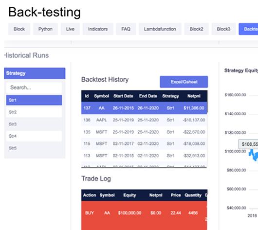 Back testing & Scenario Analysis